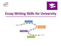 Tips To Improve Essay Writing Skills Wiki How Wiki How Steps to Improve Essay Writing     Millicent Rogers Museum