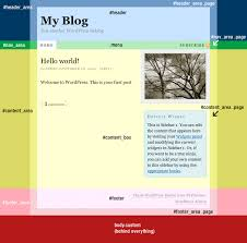 Thesis Full Width Frame Work Art of Blog