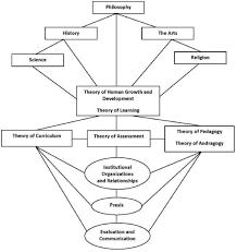 Mental Map Definition Framework For Analysis Of Programs Jpg