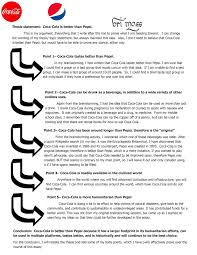 Bravi Travels  Life  Culture  Awesomeness   How to write an essay     Bravi Travels  Life  Culture  Awesomeness  In this jpeg image that I have made  I have detailed my thesis and body points  The final step of this would be to sit down and actually write the essay