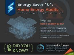 home weatherization department of energy