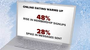 Facebook  middot  Twitter  Embed  Online dating sites