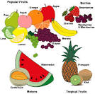 Nutrition and Healthy Eating Habits- An Abundant Lifestyle