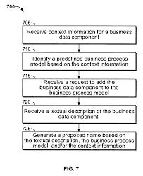 Common Data Model for Neuroscience Data and Data Model Exchange
