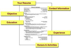 Job Application Covering Letter Doc Simple Steps For A Successful Email Job  Application Cvtips Sample Of