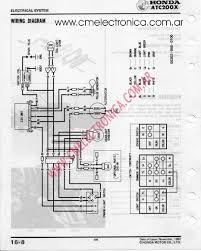 honda atc wiring diagram blonton com