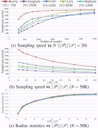 an intrinsic algorithm for parallel poisson disk sampling on