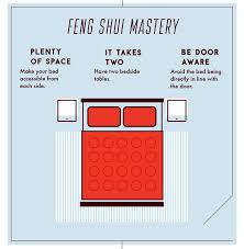 Sleep Better With These Simple Feng Shui Bedroom Tips The Sleep - Feng shui bedroom furniture