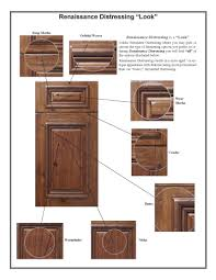 Kitchen Cabinet Wood Types Distressing Options For Cabinet Door And Components Walzcraft