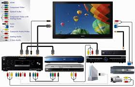 home theater receiver hdmi best home theater receiver u2013 idea for you home