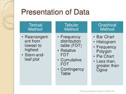 Difference Between Research Methods and Research Design     SlidePlayer