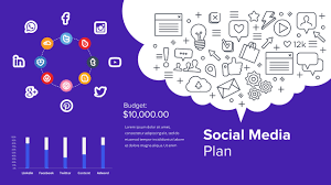 Plan Social Media by Marketing Plan Sample Business Plan Template