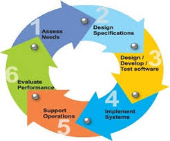 Software Engineering Assignment Help  Software Engineering     Ask Assignment Help Software Engineering Assignment Help