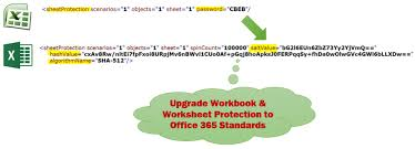 How To Unlock Excel Spreadsheet How To Upgrade Worksheet Protection In Excel