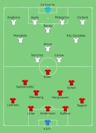 2001 UEFA Champions League Final