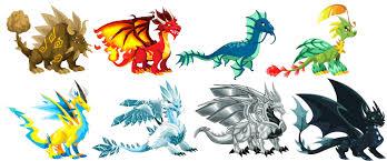 guia de dragones