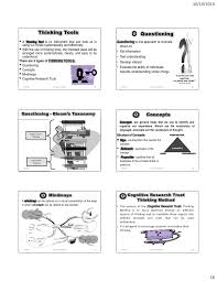 Higher Order Thinking Skills  each illustrated via video  Into the Book Wis  shapeimage   link   shapeimage   link   shapeimage   link   shapeimage   link
