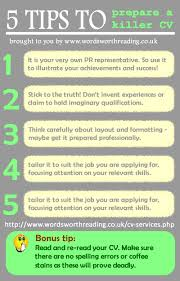 Writing an Excellent CV  Power Words for Job Applications