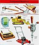 wedge simple machine examples