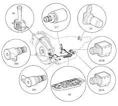 2003 Volvo Xc90 Wiring Diagram Volvo S80 3 2 2009 Auto Images And Specification