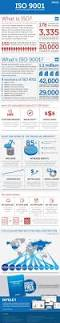 11 best iso 9001 images on pinterest business management