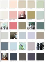 Popular Home Decor Blogs Popular Home Paint Colors 2014 Home Design Ideas