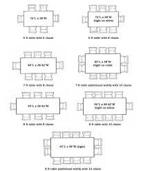 dining room dimensions provisionsdining com
