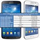 สรุปราคา พร้อมวันวางจำหน่าย สมาร์ทโฟน และ แท็บเล็ต Samsung Galaxy ...