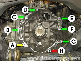 porsche boxster transmission removal 986 987 1997 08