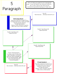 Simply   Writing the Five Paragraph Essay  Pathways Publishing