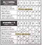 วิจารณ์มวยไทย7สี วันอาทิตย์ ที่ 9 ก.พ. 2557 จากหนังสือมวยตู้!+++