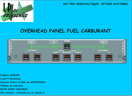 fuel system airbus a320 overpanel youtube