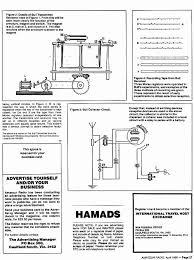 Ham Radio Business Cards Templates Amateur Radio Magazine