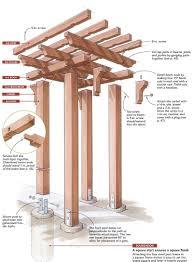 build a craftsman style pergola fine homebuilding