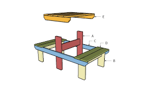 plans for a picnic table howtospecialist how to build step by