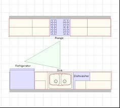 Galley Kitchen Layouts Ideas Galley Kitchen Design Layout Work Triangle Sample Http Design