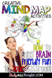 Mental Map Definition Best 25 Creative Mind Map Ideas On Pinterest Wheel Visualizer