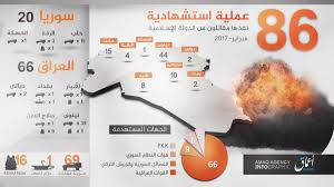 Iraq Syria Map by Isis Infographics On Svbieds In February Iraq Syria Isis
