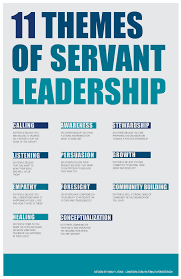 images about Leadership   Servant on Pinterest