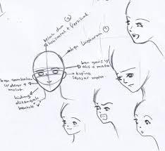 Cara Mengambar Kartun Jepang