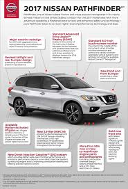 nissan australia warranty contact more details revealed on the 2017 nissan pathfinder behind the wheel