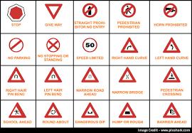 Hindi poem on Traffic Rules