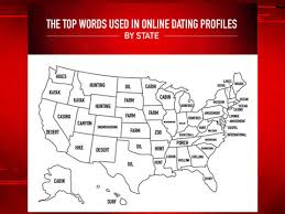 CWD Investigation  Exploring the dark side of online dating sites     Crime Watch Daily Top Words Used in Online Dating Profiles by State