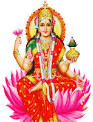 Know About Goddess Maa Laxmi Hindu Devi - Downloadable