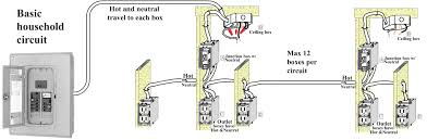 home theater circuit diagram house circuit diagram wiring basics inspiring car best housing