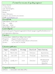 Chemist Resume Samples by Sample Resume For Qa Fresher Templates