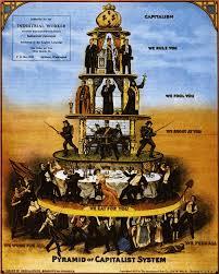 Piramide del potere capitalista etica e democrazia