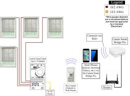 remote control shades u2013 back bay shutter co somfy motorized