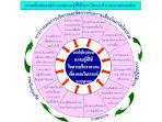 การระบุปัจจัยเสี่ยงต่าง ๆ ที่มีผลกระทบต่อองค์กร | Information ...