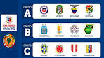 COPA AMERICA 2015 images | photos | pictures